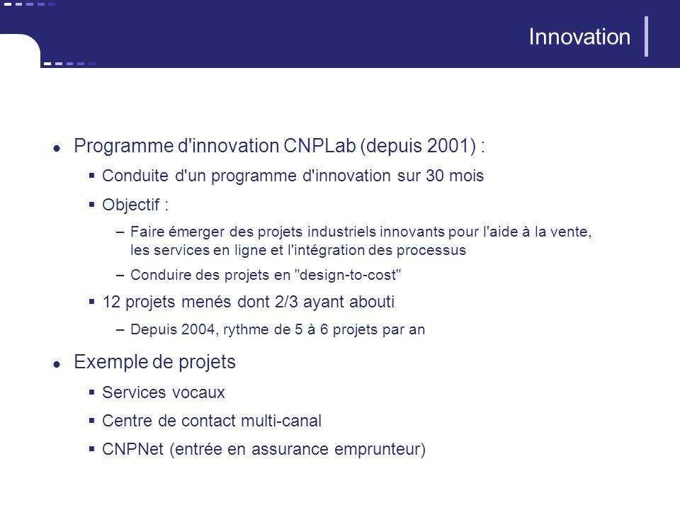 Innovation Programme d innovation CNPLab (depuis 2001) : Conduite d un programme d innovation sur 30 mois Objectif : –Faire émerger des projets industriels innovants pour l aide à la vente, les services en ligne et l intégration des processus –Conduire des projets en design-to-cost 12 projets menés dont 2/3 ayant abouti –Depuis 2004, rythme de 5 à 6 projets par an Exemple de projets Services vocaux Centre de contact multi-canal CNPNet (entrée en assurance emprunteur)