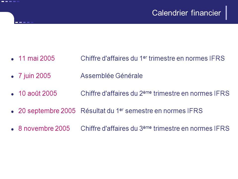 Calendrier financier 11 mai 2005Chiffre d affaires du 1 er trimestre en normes IFRS 7 juin 2005 Assemblée Générale 10 août 2005 Chiffre d affaires du 2 ème trimestre en normes IFRS 20 septembre 2005 Résultat du 1 er semestre en normes IFRS 8 novembre 2005 Chiffre d affaires du 3 ème trimestre en normes IFRS