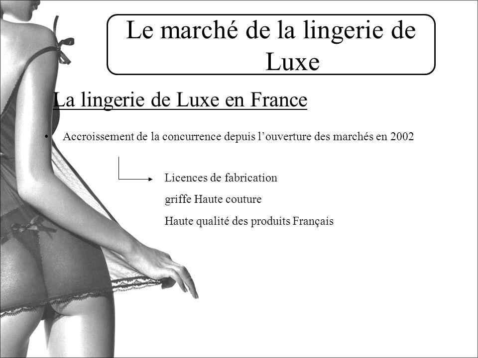 Le marché de la lingerie de Luxe La lingerie de Luxe en France Accroissement de la concurrence depuis louverture des marchés en 2002 Licences de fabri