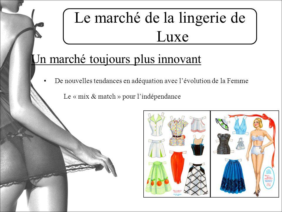 Le marché de la lingerie de Luxe Un marché toujours plus innovant De nouvelles tendances en adéquation avec lévolution de la Femme Le « mix & match »