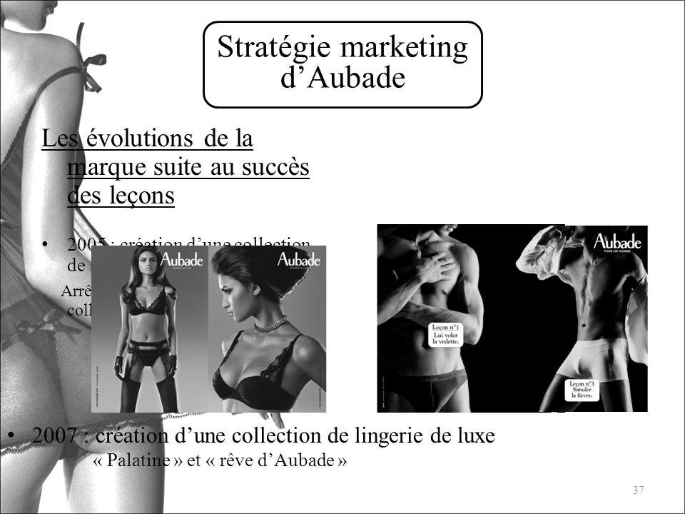 Les évolutions de la marque suite au succès des leçons 2005 : création dune collection de sous-vêtements masculins Arrêt au bout de 2 saisons et 5 col