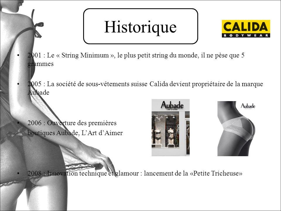 Le marché de la lingerie de Luxe La lingerie de Luxe en France le Rapport Offre/Demande Loffre = dynamisme et communication