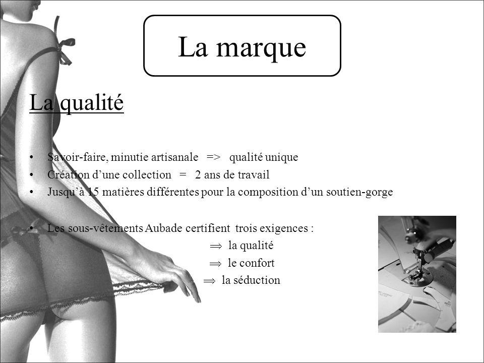 Les évolutions de la marque suite au succès des leçons 2005 : création dune collection de sous-vêtements masculins Arrêt au bout de 2 saisons et 5 collections Stratégie marketing dAubade 37 2007 : création dune collection de lingerie de luxe « Palatine » et « rêve dAubade »