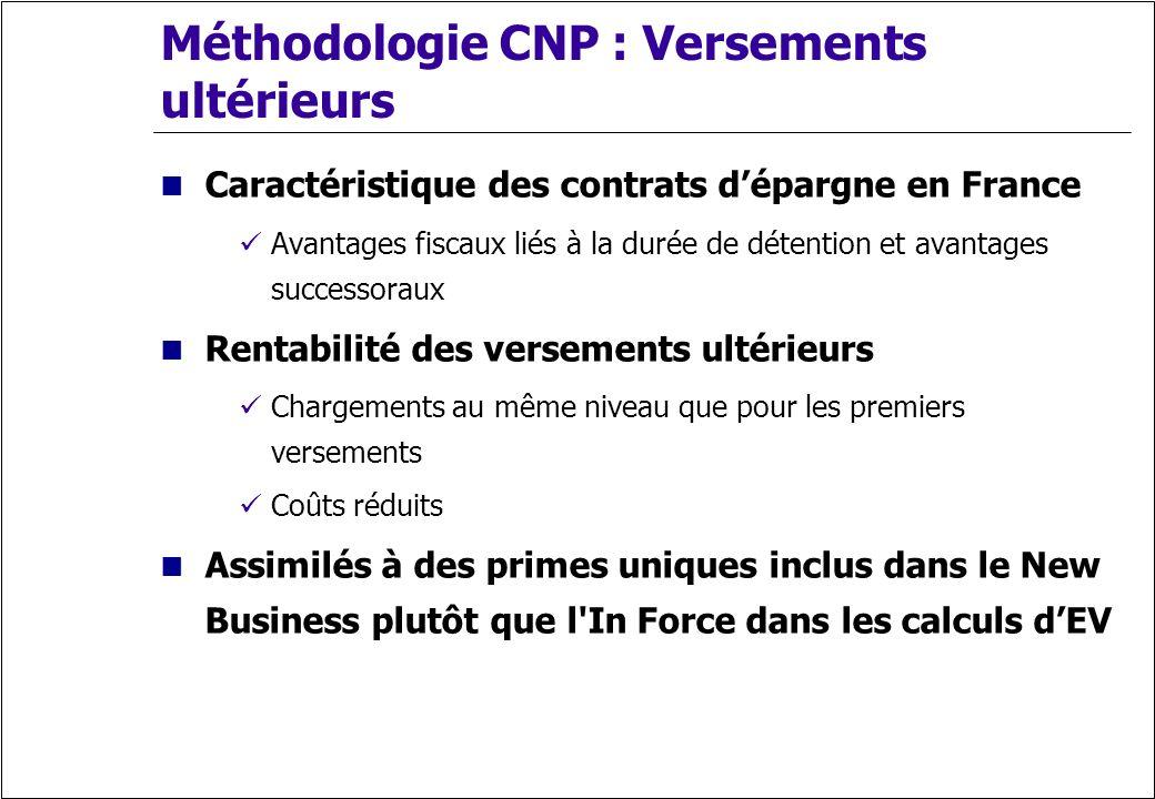 Méthodologie CNP : Versements ultérieurs Caractéristique des contrats dépargne en France Avantages fiscaux liés à la durée de détention et avantages s