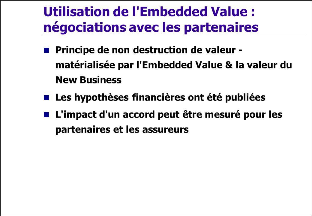 Utilisation de l'Embedded Value : négociations avec les partenaires Principe de non destruction de valeur - matérialisée par l'Embedded Value & la val