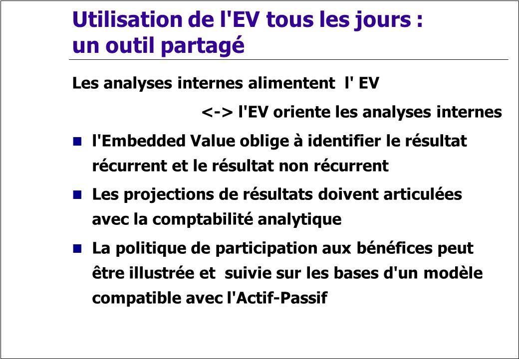 Utilisation de l'EV tous les jours : un outil partagé Les analyses internes alimentent l' EV l'EV oriente les analyses internes l'Embedded Value oblig