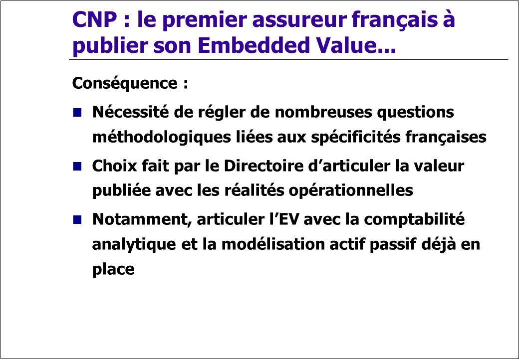 CNP : le premier assureur français à publier son Embedded Value... Conséquence : Nécessité de régler de nombreuses questions méthodologiques liées aux