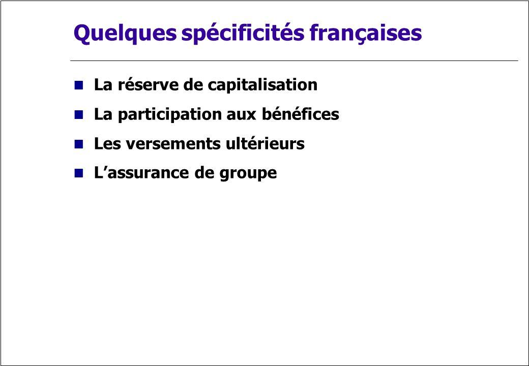 Quelques spécificités françaises La réserve de capitalisation La participation aux bénéfices Les versements ultérieurs Lassurance de groupe