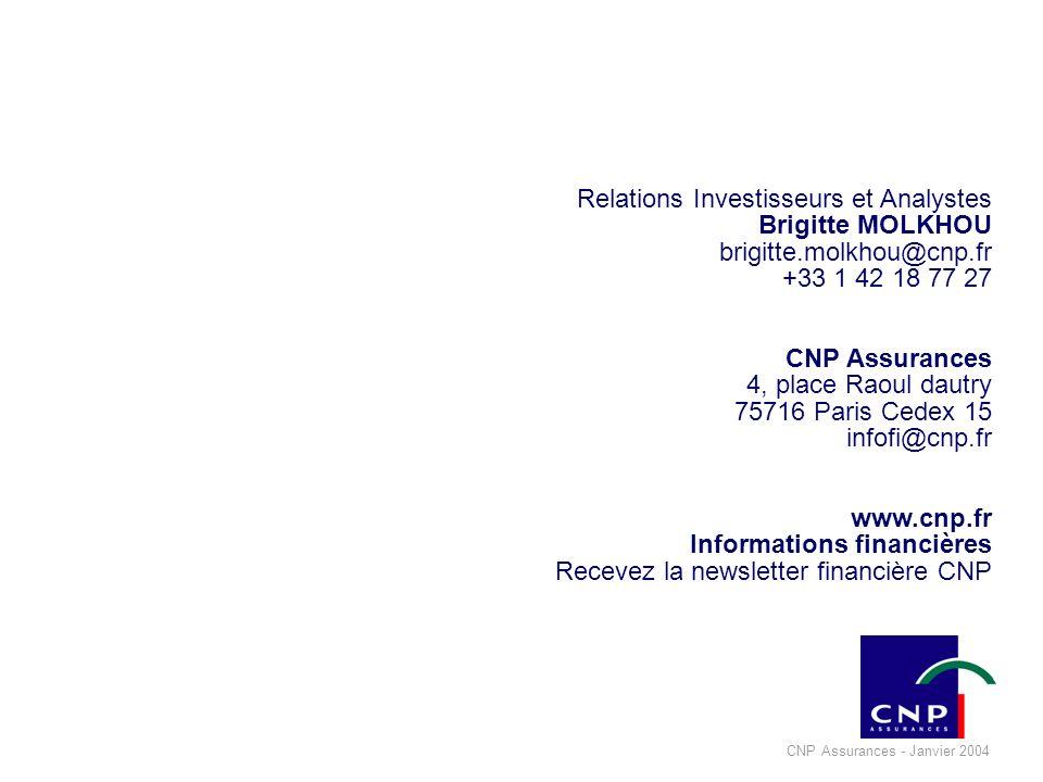 10 CNP Assurances - Janvier 2004 Relations Investisseurs et Analystes Brigitte MOLKHOU brigitte.molkhou@cnp.fr +33 1 42 18 77 27 CNP Assurances 4, pla