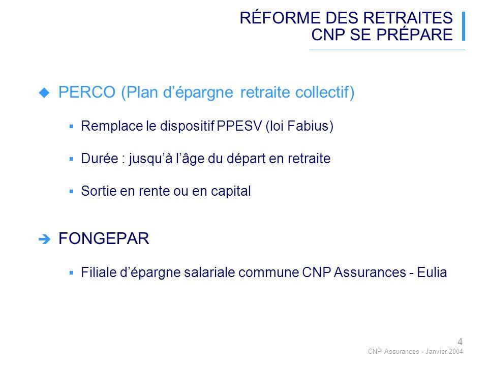 5 CNP Assurances - Janvier 2004 CALENDRIER 2003 Loi portant réforme des retraites Loi fiscale 2004 Projets de décrets dapplication Perspective : lancement des produits après publication des décrets ( mars / avril)