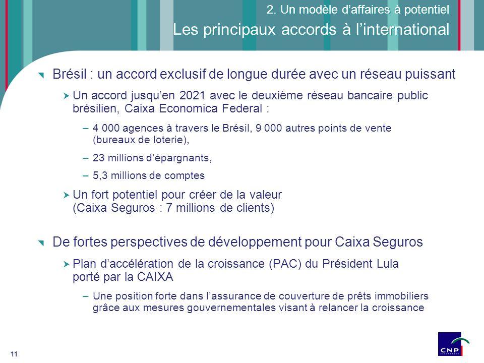 11 Les principaux accords à linternational Brésil : un accord exclusif de longue durée avec un réseau puissant Un accord jusquen 2021 avec le deuxième