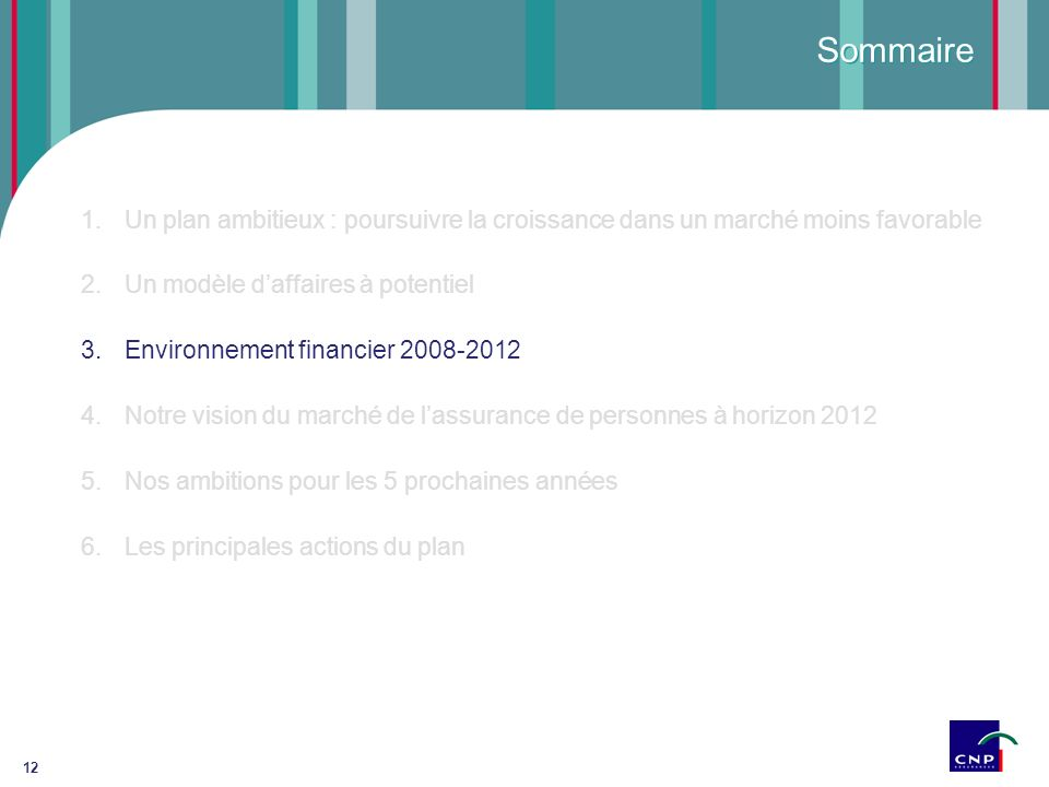 12 Sommaire 1.Un plan ambitieux : poursuivre la croissance dans un marché moins favorable 2.Un modèle daffaires à potentiel 3.Environnement financier