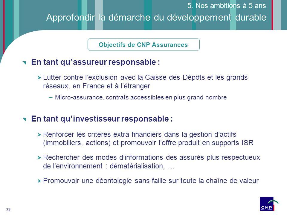 32 Approfondir la démarche du développement durable 5. Nos ambitions à 5 ans Objectifs de CNP Assurances En tant quassureur responsable : Lutter contr
