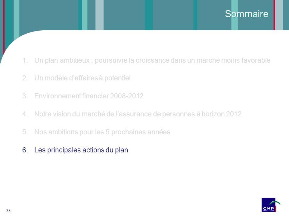 33 Sommaire 1.Un plan ambitieux : poursuivre la croissance dans un marché moins favorable 2.Un modèle daffaires à potentiel 3.Environnement financier