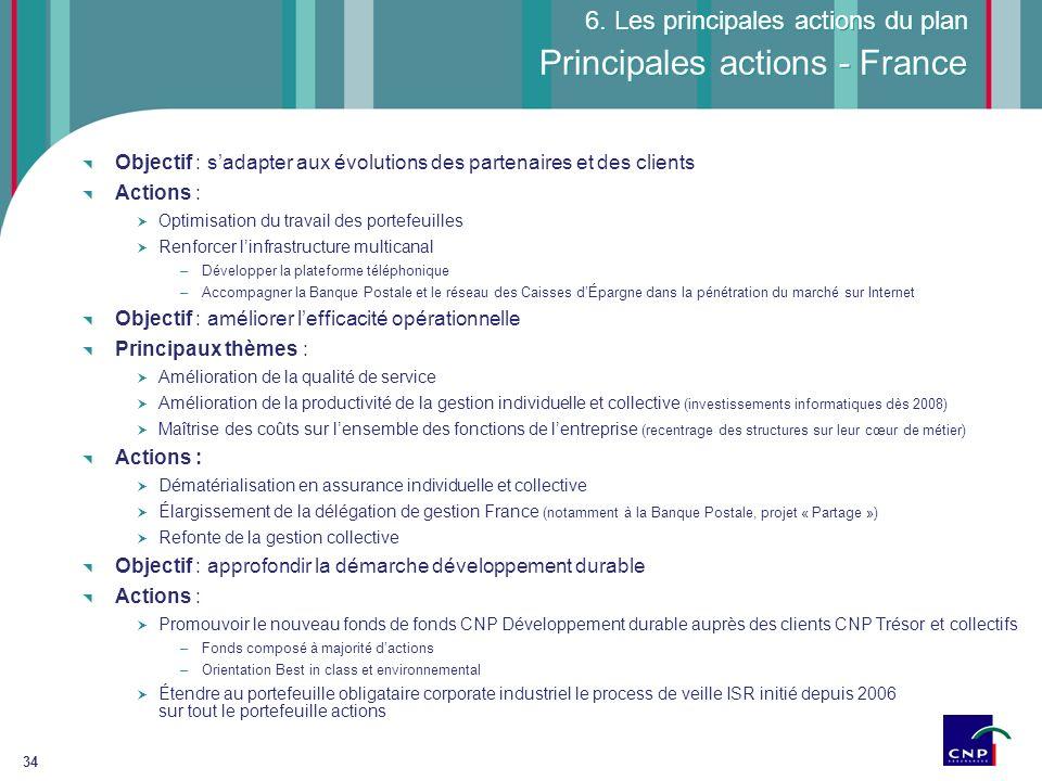 34 Principales actions - France 6. Les principales actions du plan Objectif : sadapter aux évolutions des partenaires et des clients Actions : Optimis