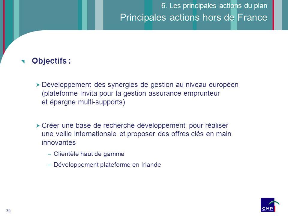 35 Principales actions hors de France 6. Les principales actions du plan Objectifs : Développement des synergies de gestion au niveau européen (platef