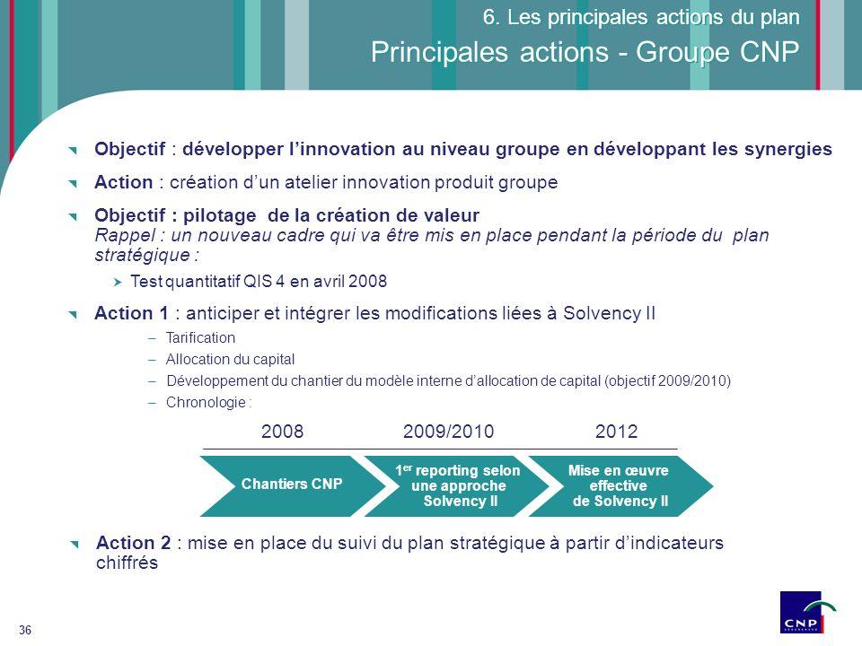 36 Principales actions - Groupe CNP 6. Les principales actions du plan Objectif : développer linnovation au niveau groupe en développant les synergies