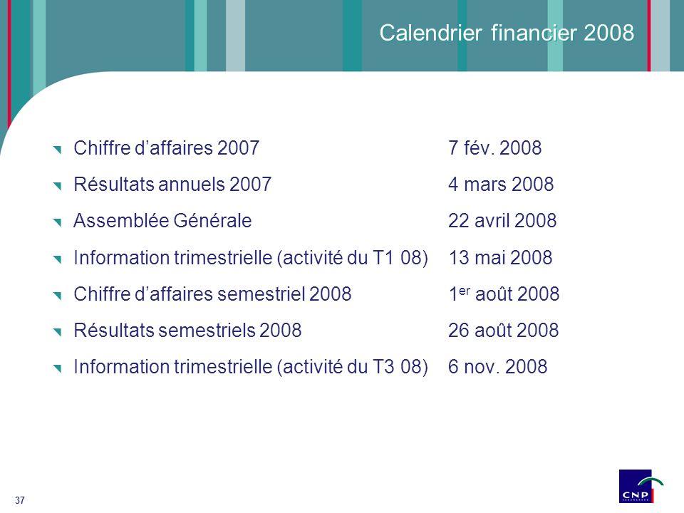 37 Calendrier financier 2008 Chiffre daffaires 20077 fév. 2008 Résultats annuels 20074 mars 2008 Assemblée Générale22 avril 2008 Information trimestri