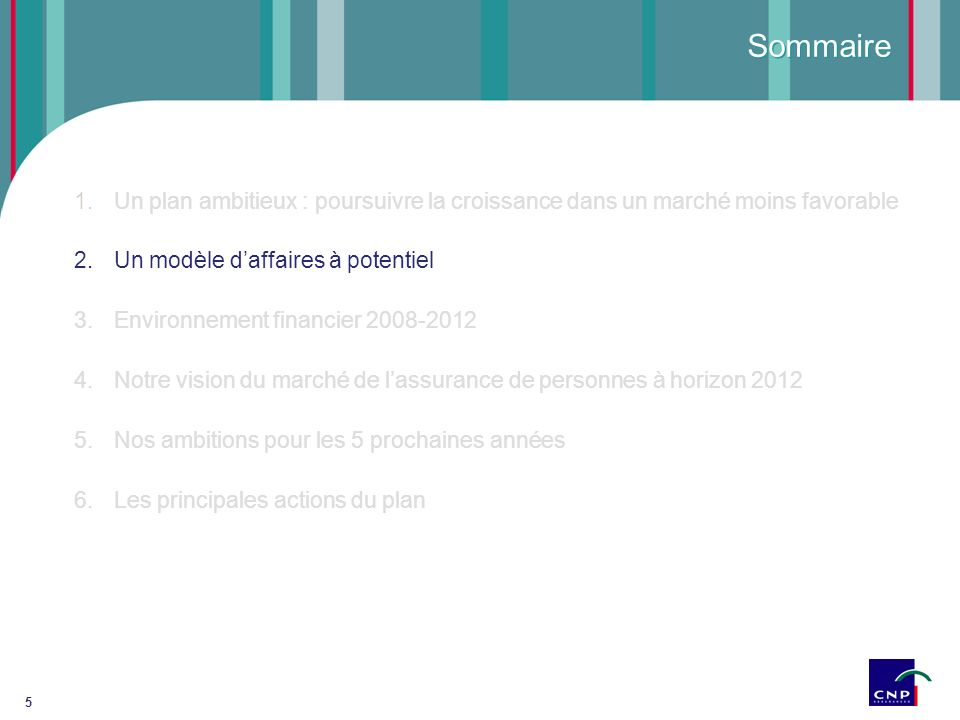 36 Principales actions - Groupe CNP 6.