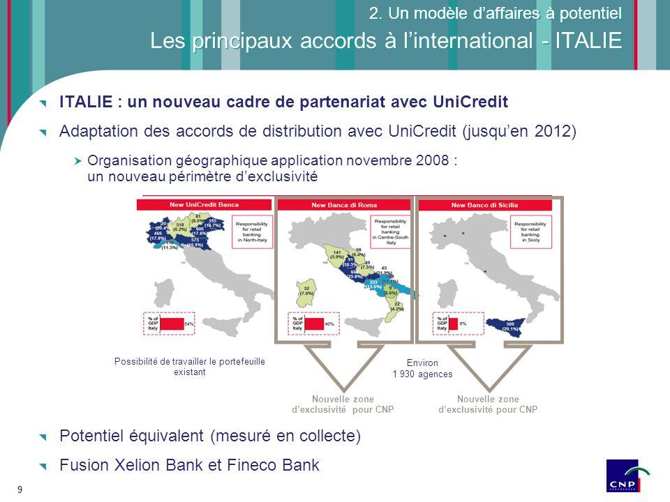 9 Les principaux accords à linternational - ITALIE 2. Un modèle daffaires à potentiel ITALIE : un nouveau cadre de partenariat avec UniCredit Adaptati
