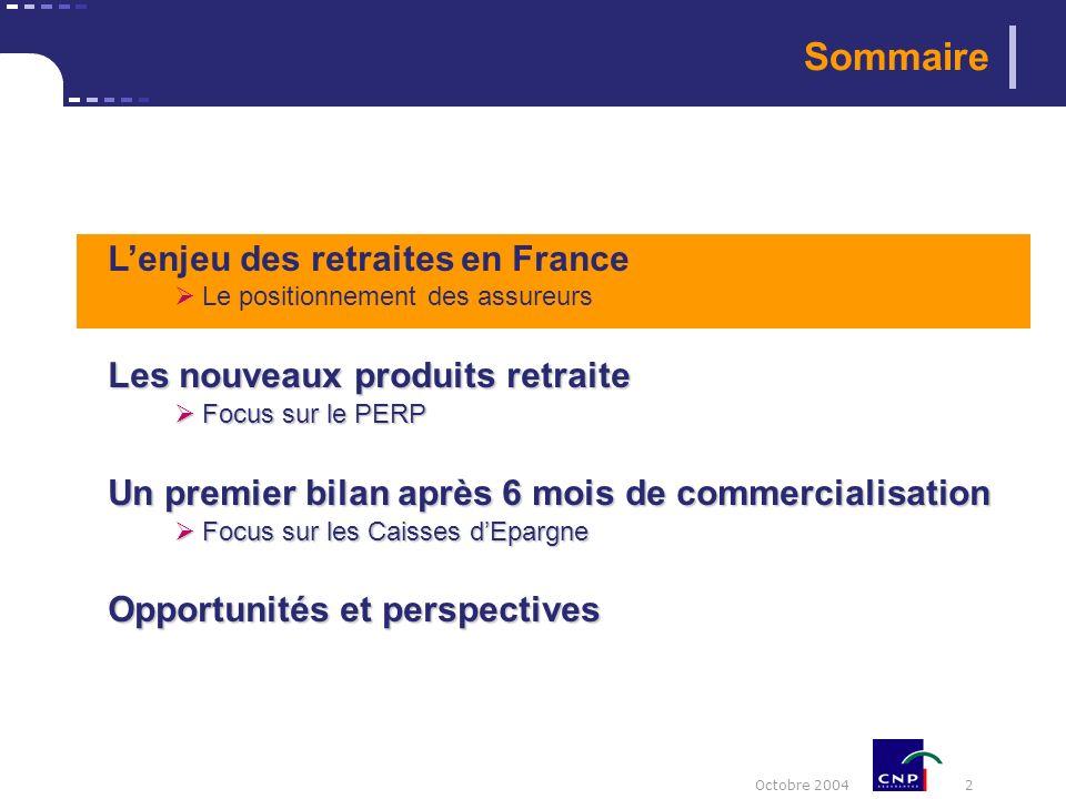 Octobre 2004 13 Le PERCO présente certaines caractéristiques qui lui permettront de se développer (ex.