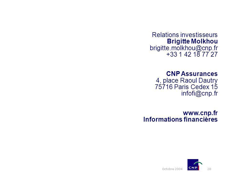 Octobre 2004 28 Relations investisseurs Brigitte Molkhou brigitte.molkhou@cnp.fr +33 1 42 18 77 27 CNP Assurances 4, place Raoul Dautry 75716 Paris Cedex 15 infofi@cnp.fr www.cnp.fr Informations financières