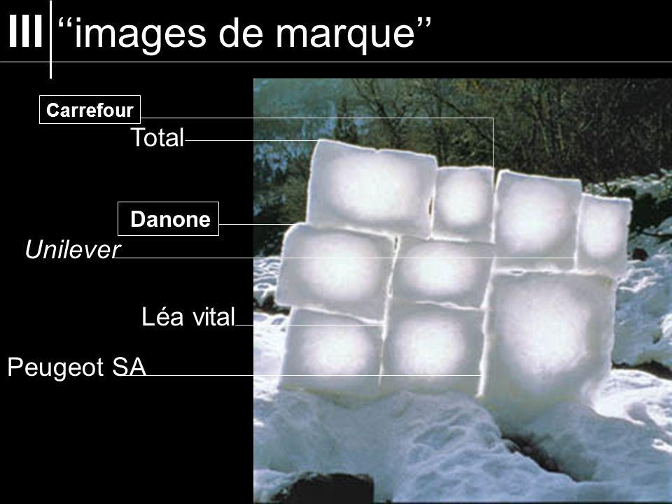 III images de marque Carrefour Total Danone Unilever Léa vital Peugeot SA
