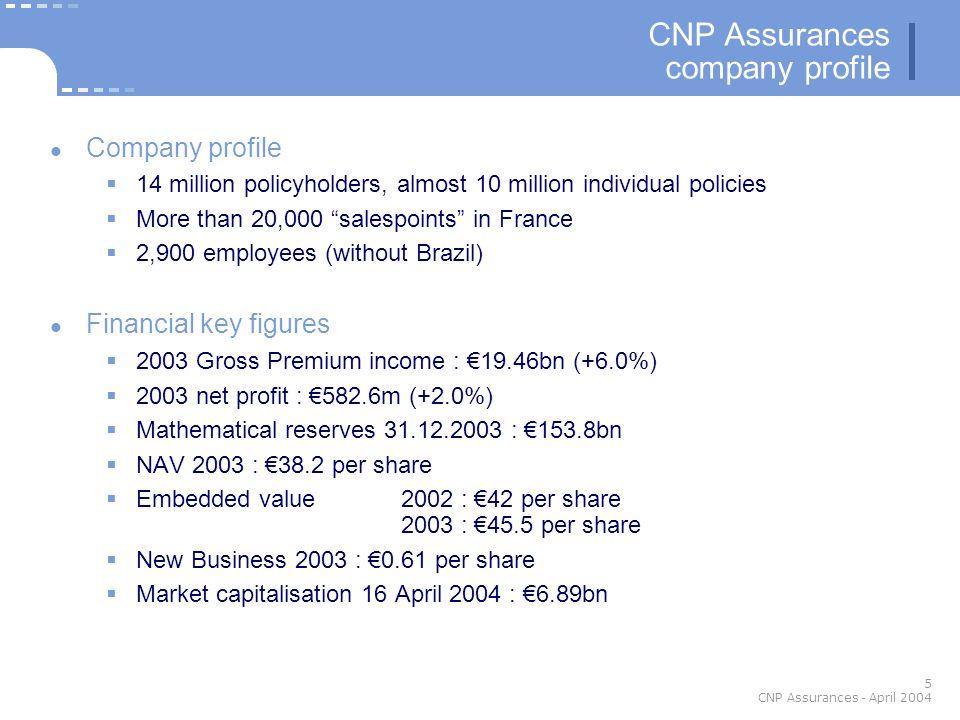 16 CNP Assurances - April 2004 Contents ICNP Assurances : lessentiel IIVision comptable III Vision actuarielle