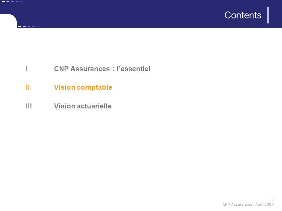 7 CNP Assurances - April 2004 ICNP Assurances : lessentiel IIVision comptable III Vision actuarielle Contents