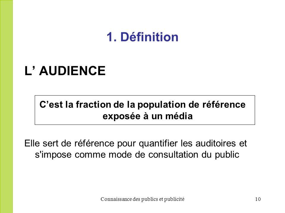 Connaissance des publics et publicité10 1. Définition L AUDIENCE Cest la fraction de la population de référence exposée à un média Elle sert de référe