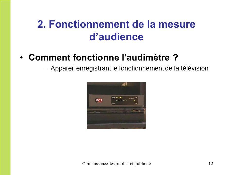Connaissance des publics et publicité12 2. Fonctionnement de la mesure daudience Comment fonctionne laudimètre ? Appareil enregistrant le fonctionneme