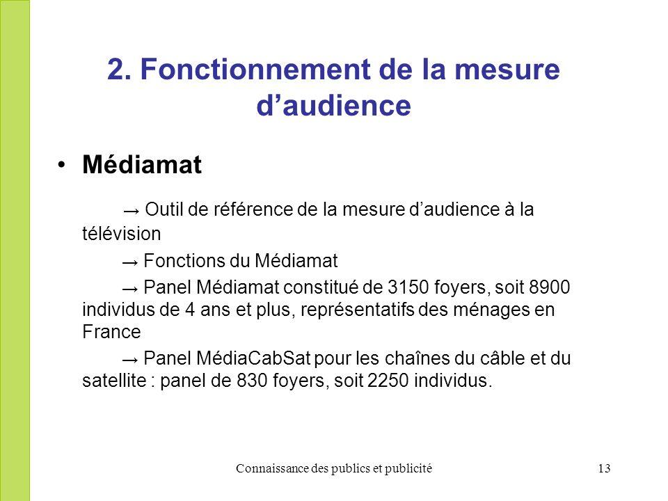 Connaissance des publics et publicité13 2. Fonctionnement de la mesure daudience Médiamat Outil de référence de la mesure daudience à la télévision Fo