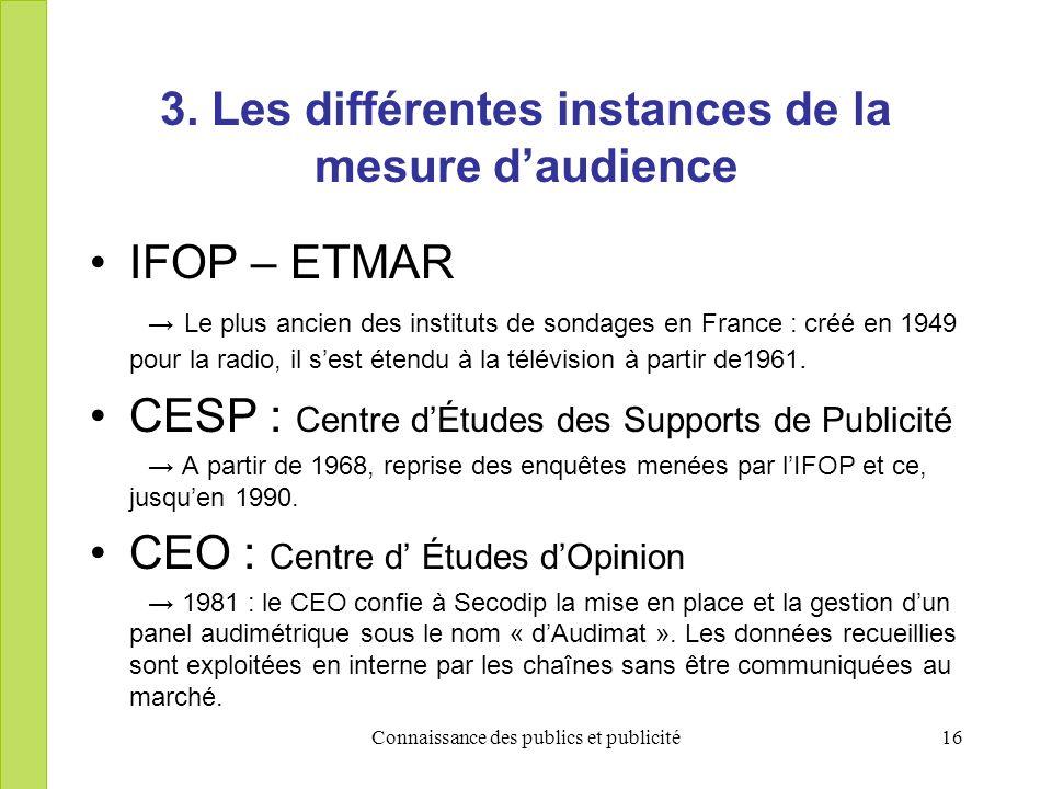 Connaissance des publics et publicité16 3. Les différentes instances de la mesure daudience IFOP – ETMAR Le plus ancien des instituts de sondages en F