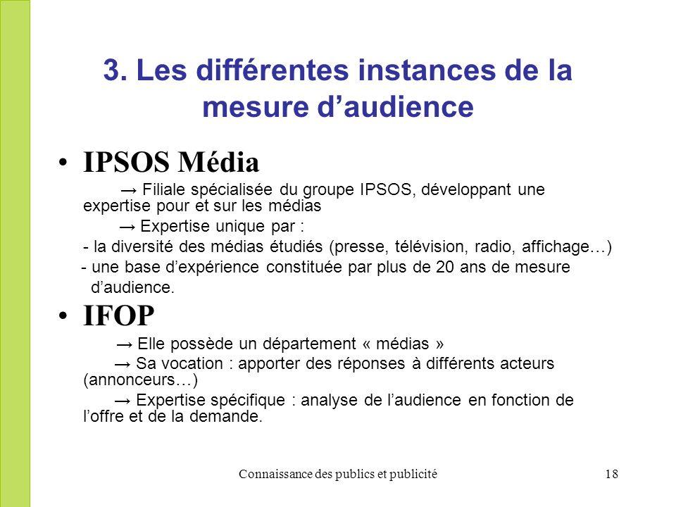 Connaissance des publics et publicité18 3. Les différentes instances de la mesure daudience IPSOS Média Filiale spécialisée du groupe IPSOS, développa