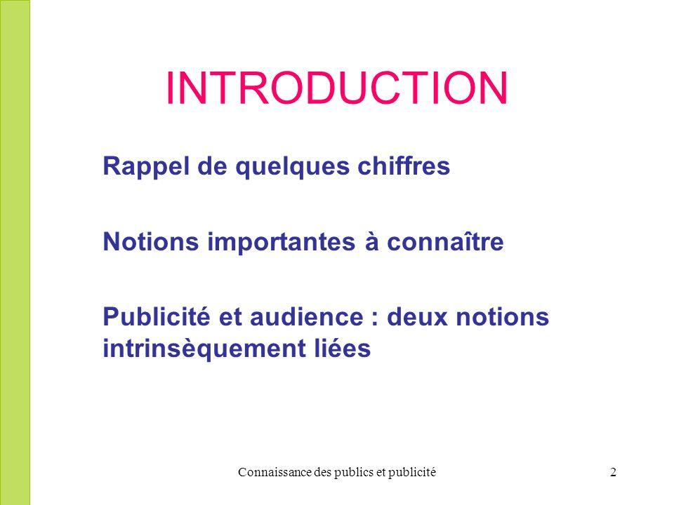 Connaissance des publics et publicité2 INTRODUCTION Rappel de quelques chiffres Notions importantes à connaître Publicité et audience : deux notions intrinsèquement liées