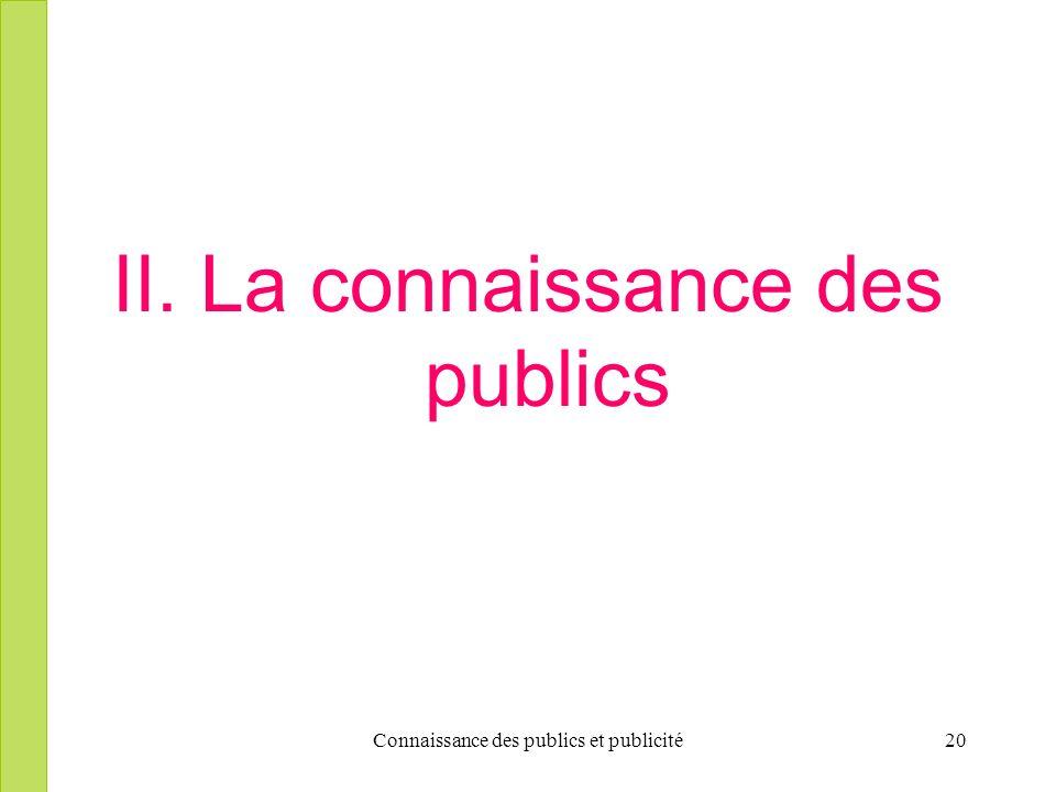 Connaissance des publics et publicité20 II. La connaissance des publics
