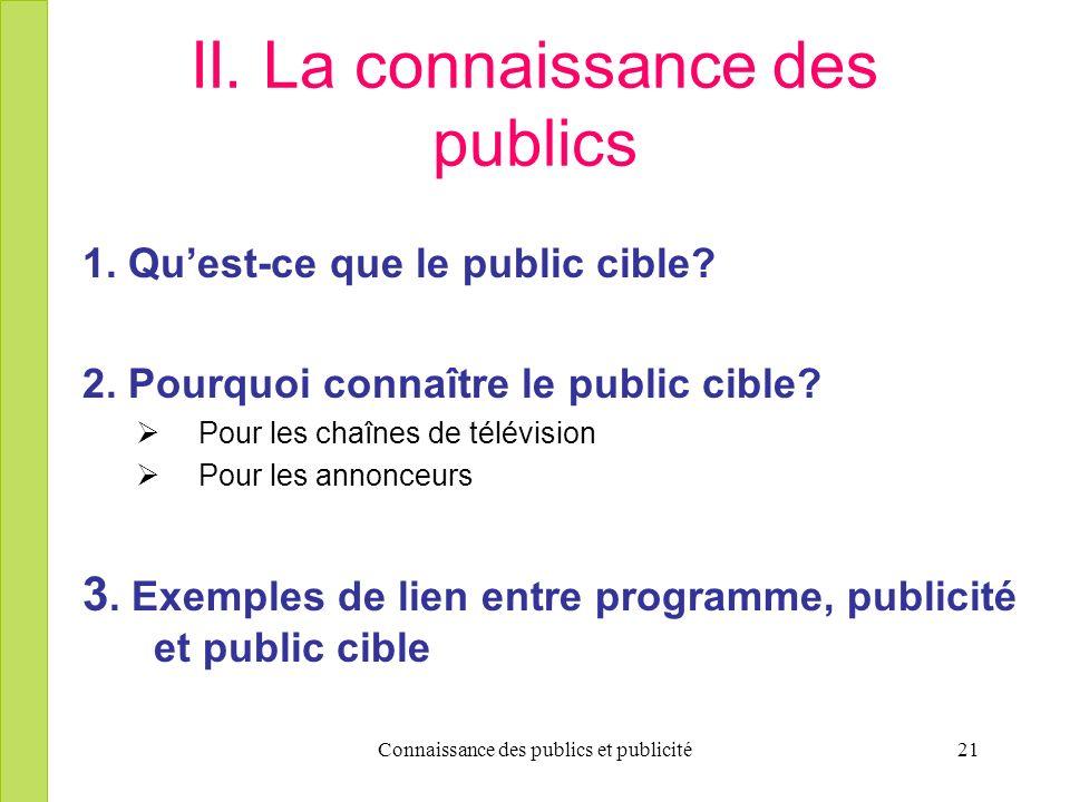 Connaissance des publics et publicité21 II. La connaissance des publics 1. Quest-ce que le public cible? 2. Pourquoi connaître le public cible? Pour l