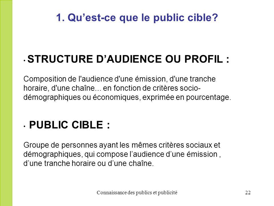 Connaissance des publics et publicité22 STRUCTURE DAUDIENCE OU PROFIL : Composition de l audience d une émission, d une tranche horaire, d une chaîne...