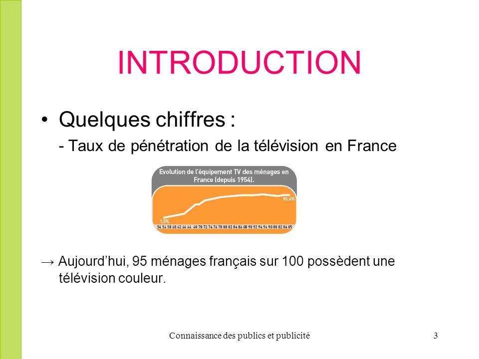 Connaissance des publics et publicité3 INTRODUCTION Quelques chiffres : - Taux de pénétration de la télévision en France Aujourdhui, 95 ménages frança