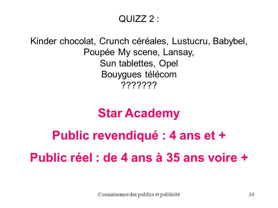 Connaissance des publics et publicité30 QUIZZ 2 : Kinder chocolat, Crunch céréales, Lustucru, Babybel, Poupée My scene, Lansay, Sun tablettes, Opel Bouygues télécom ??????.