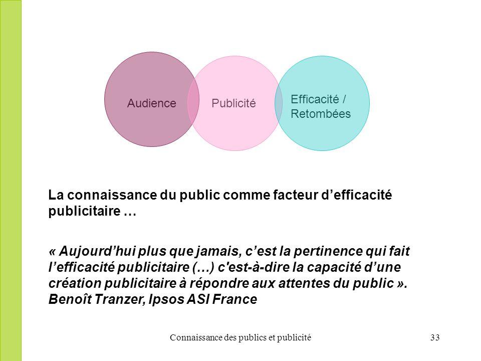 Connaissance des publics et publicité33 AudiencePublicité Efficacité / Retombées La connaissance du public comme facteur defficacité publicitaire … « Aujourdhui plus que jamais, cest la pertinence qui fait lefficacité publicitaire (…) c est-à-dire la capacité dune création publicitaire à répondre aux attentes du public ».