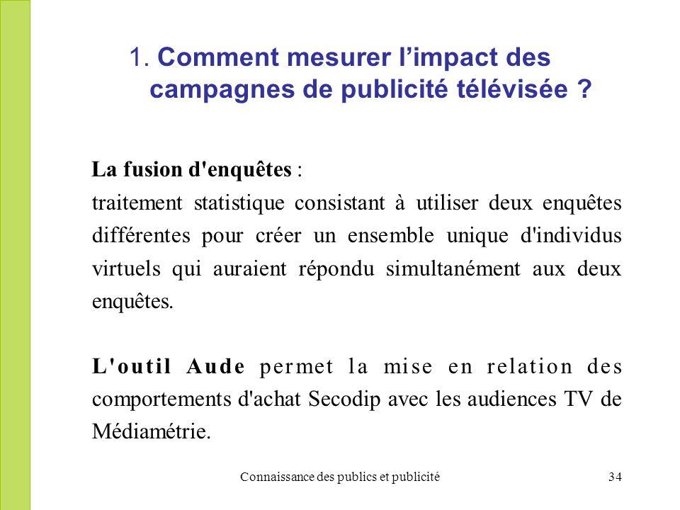 Connaissance des publics et publicité34 1. Comment mesurer limpact des campagnes de publicité télévisée ? La fusion d'enquêtes : traitement statistiqu