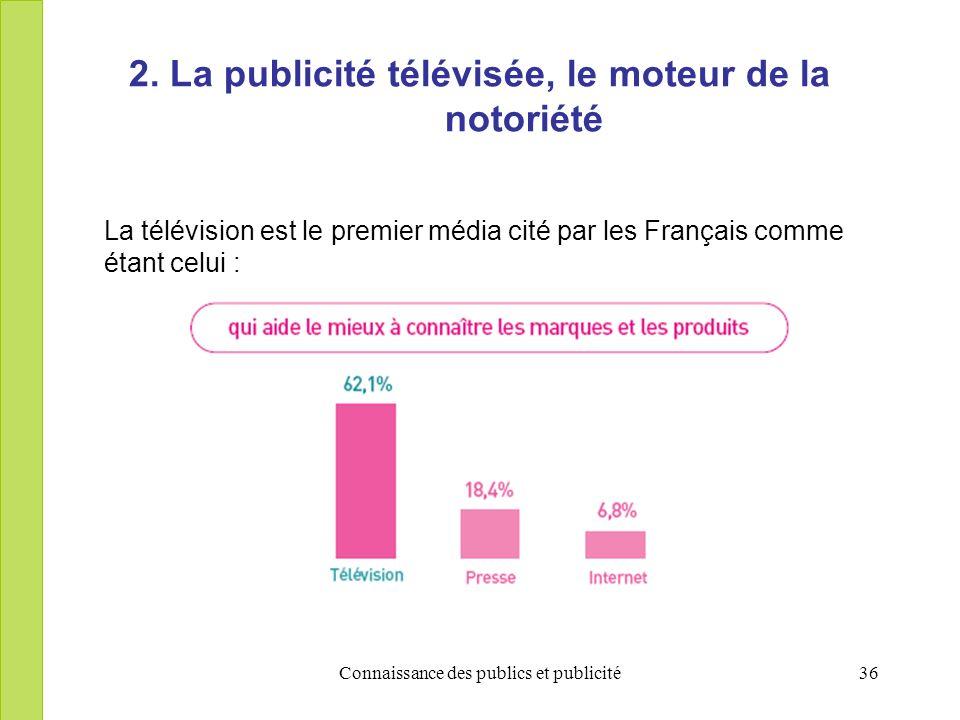 Connaissance des publics et publicité36 2. La publicité télévisée, le moteur de la notoriété La télévision est le premier média cité par les Français