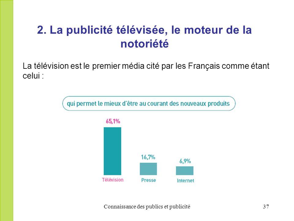Connaissance des publics et publicité37 2. La publicité télévisée, le moteur de la notoriété La télévision est le premier média cité par les Français