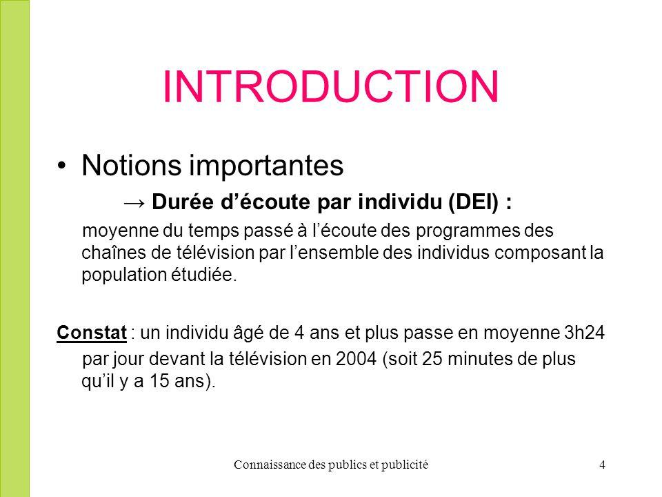 Connaissance des publics et publicité4 INTRODUCTION Notions importantes Durée découte par individu (DEI) : moyenne du temps passé à lécoute des progra