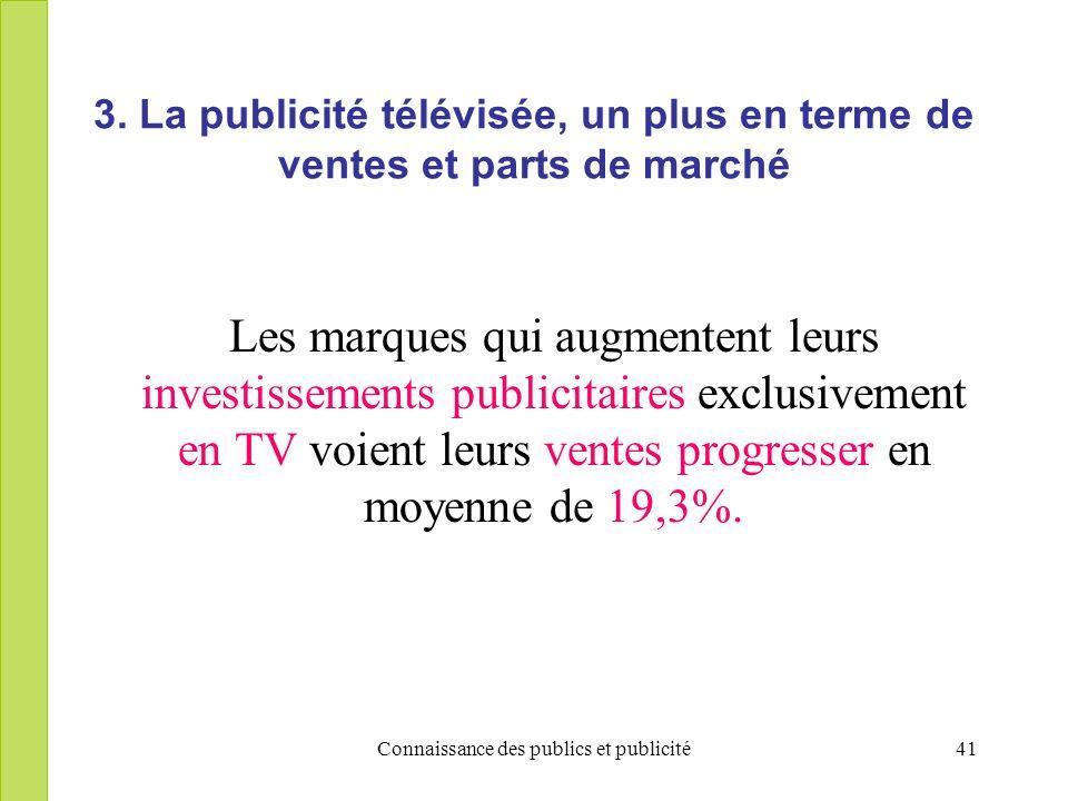 Connaissance des publics et publicité41 3.