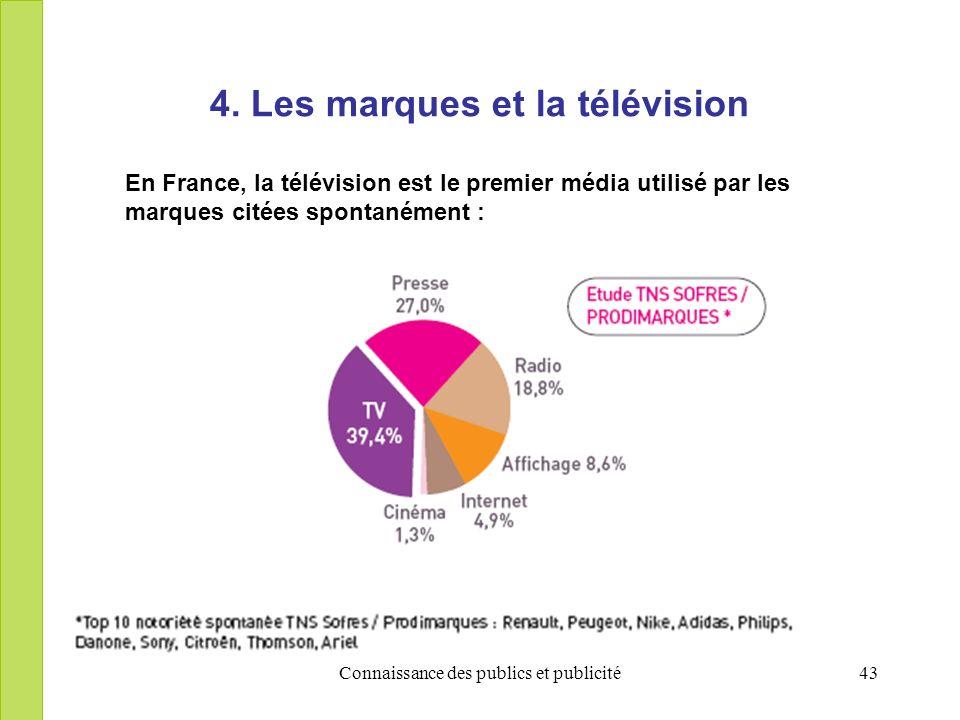 Connaissance des publics et publicité43 4. Les marques et la télévision En France, la télévision est le premier média utilisé par les marques citées s