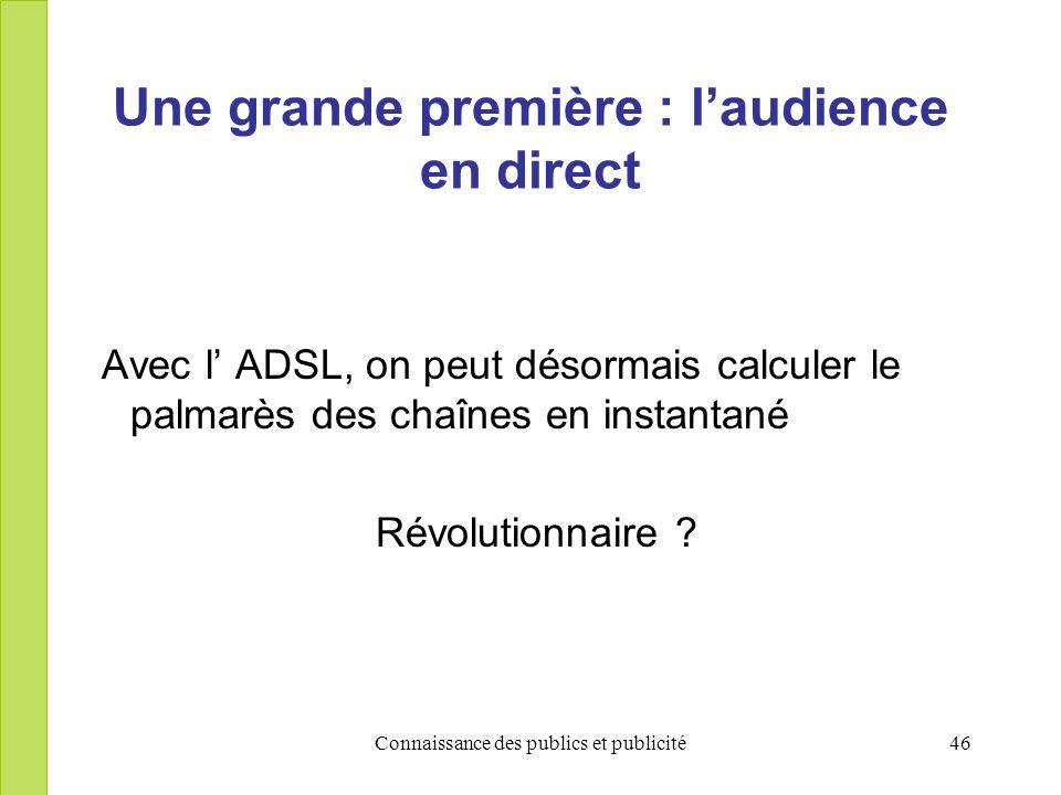 Connaissance des publics et publicité46 Une grande première : laudience en direct Avec l ADSL, on peut désormais calculer le palmarès des chaînes en i