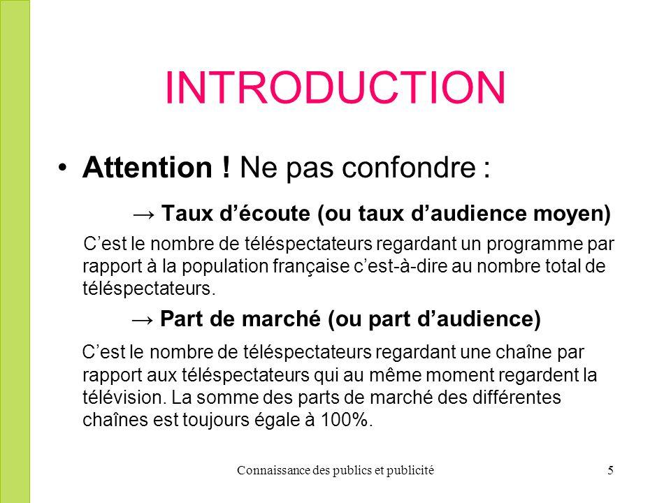 Connaissance des publics et publicité5 INTRODUCTION Attention ! Ne pas confondre : Taux découte (ou taux daudience moyen) Cest le nombre de téléspecta