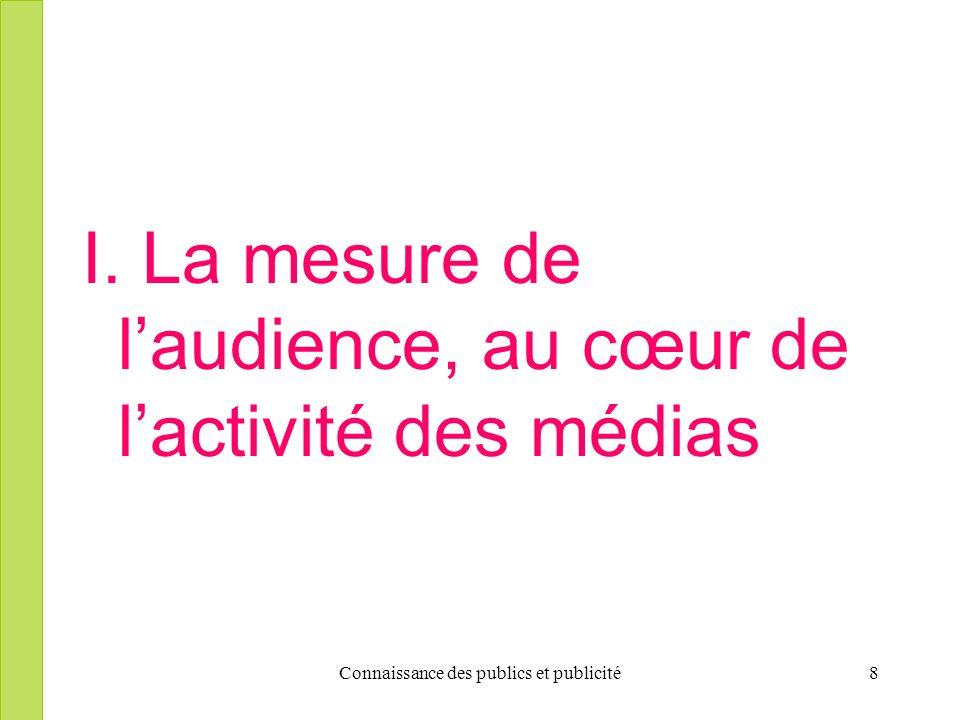 Connaissance des publics et publicité9 I.